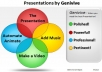 create a polished presentation of your investor pitch, business proposal, sales pitch, informational ad or training support piece,