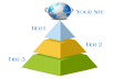 will Create Eminent Backlink Pyramid with 5000+ high pr profiles, Links are all from different domains and 90+ % are Dofollow Site